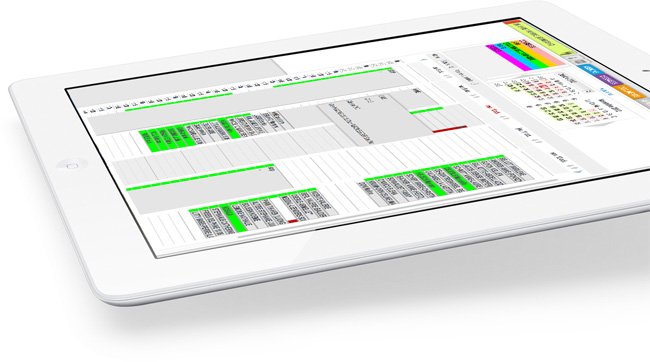 retranscription audio médicale - saisie audio médicale