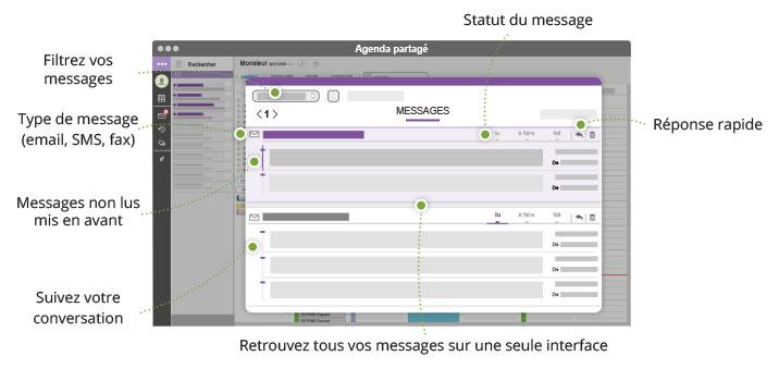 Messagerie unifiée : avantages Belenos