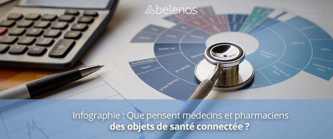 Infographie : que pensent les médecins et les pharmaciens des objets de santé connectée ? Blog Belenos