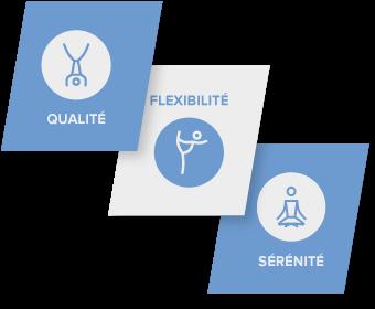 Permanence téléphonique médicale - Qualité Flexibilité Sérénité